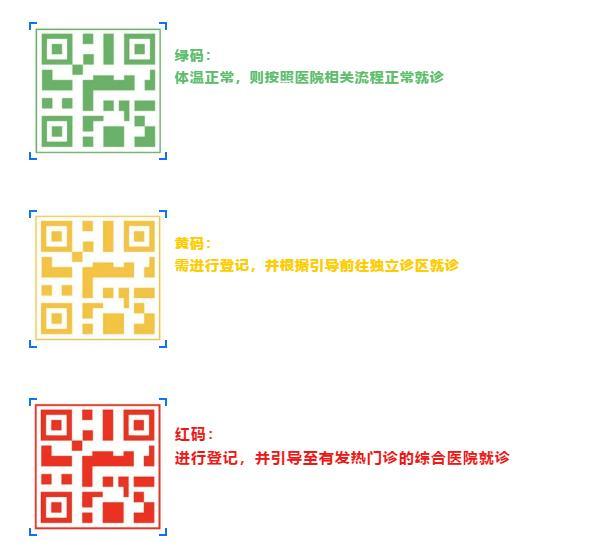 树兰(杭州)医院开展全院核酸及抗体检测