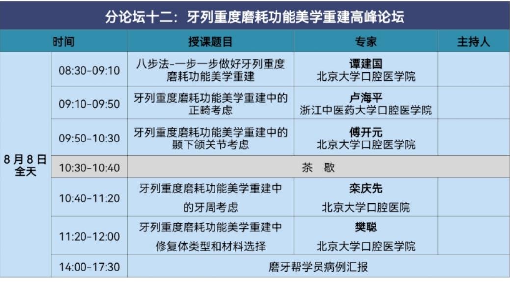 第八届泰山学者口腔医学国际论坛报名通知