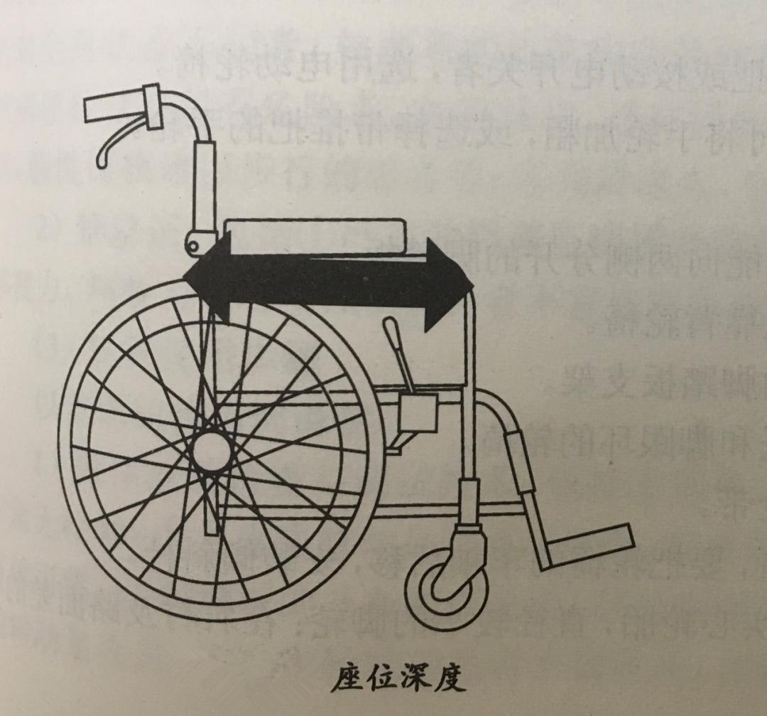 干货!!轮椅你选对了吗?