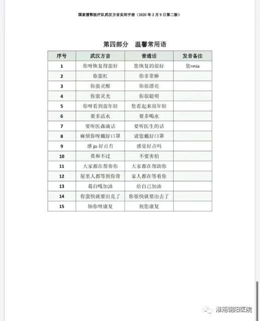淮南朝阳医院丨抗疫一线的「火线入党申请书」