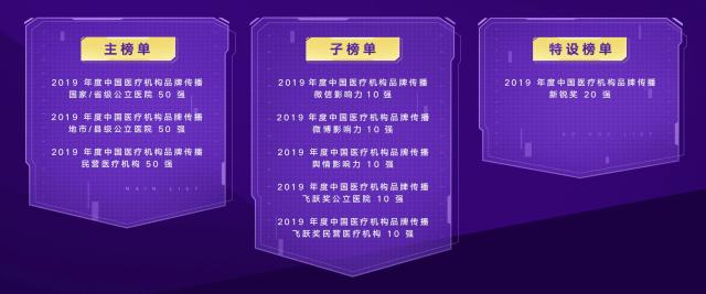 焕新来袭 | 2019 年度中国医疗机构品牌传播百强榜正式启幕