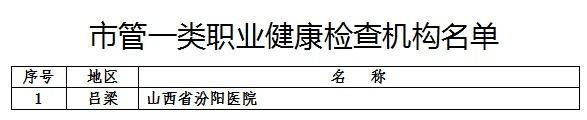 山西:公布第 4 批职业健康检查机构名单