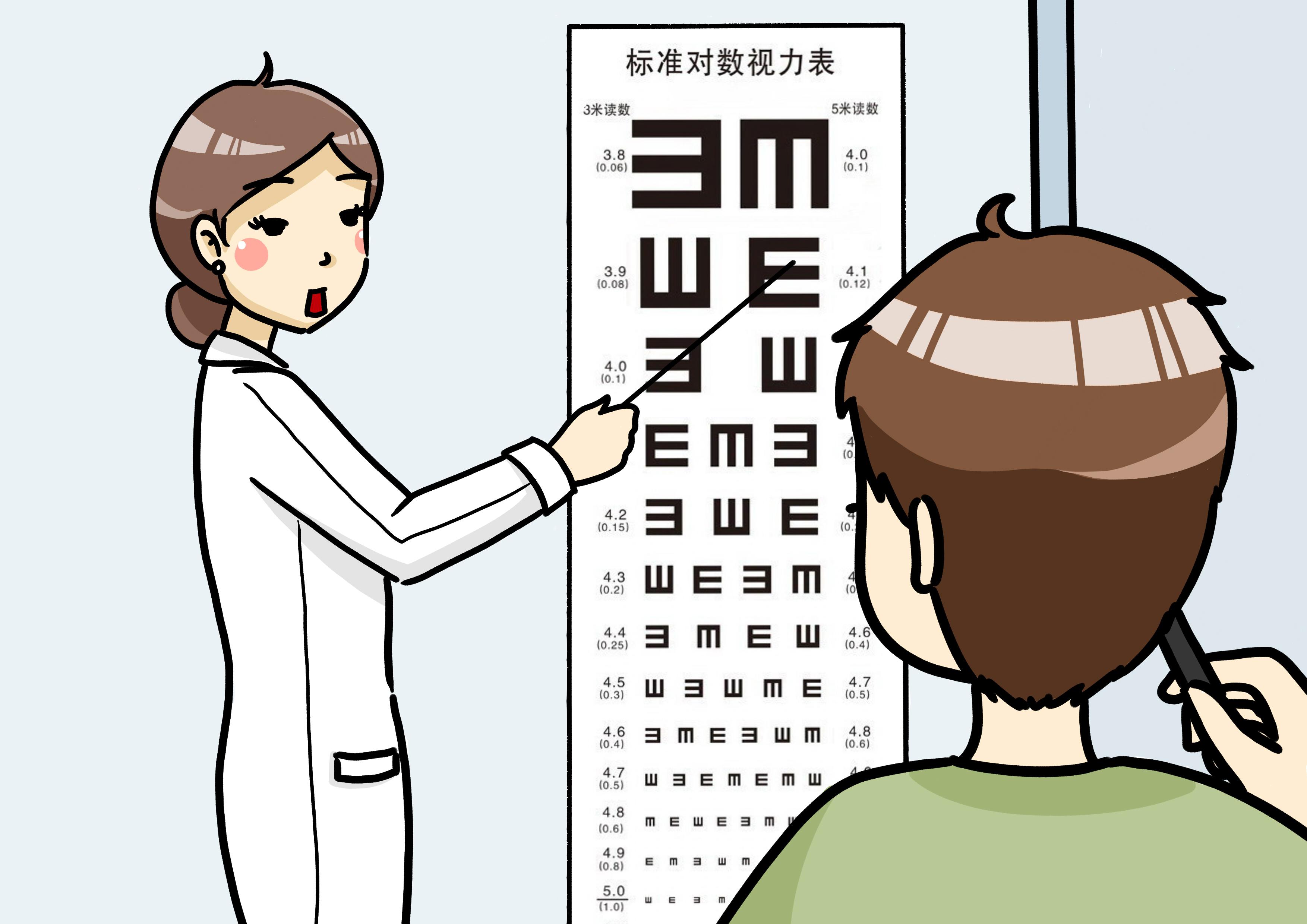 为什么建议框架眼镜 2 年左右更换一次?