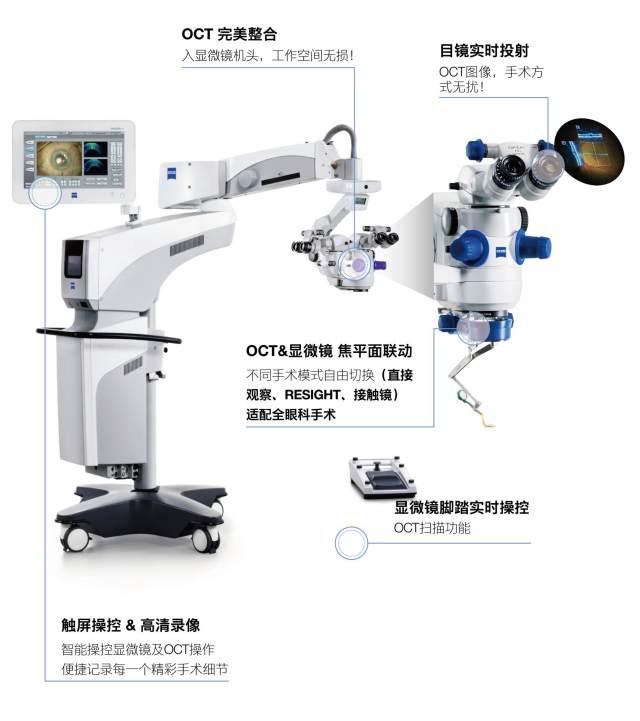 厦门大学附属厦门眼科中心引入全国首台术中 OCT