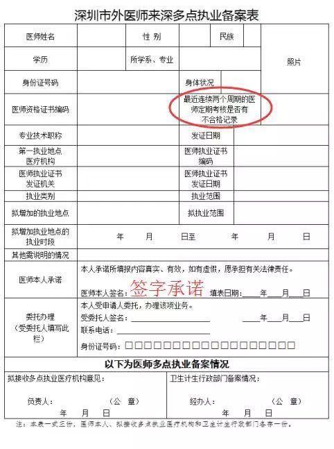想去深圳多点执业的医生们  这些信息你必须了解