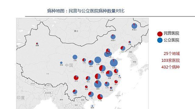 陈晓红:用数据说话,让民营医院自信前行