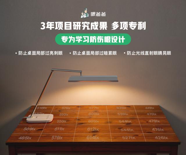 眼爸爸学习台灯 —「品质测试官」招募申请中