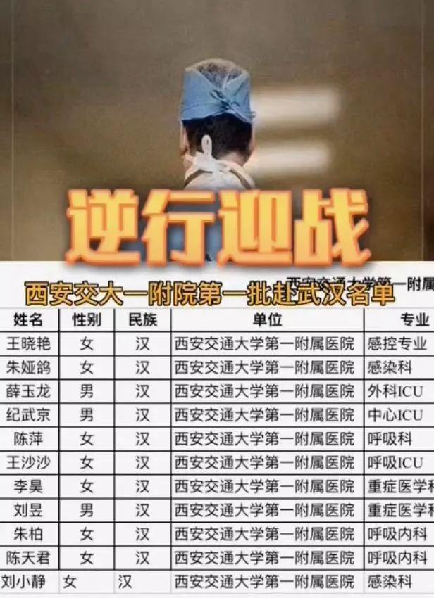 西安交通大学第一附属医院东院:春节假期第一天,别担心!我们在!