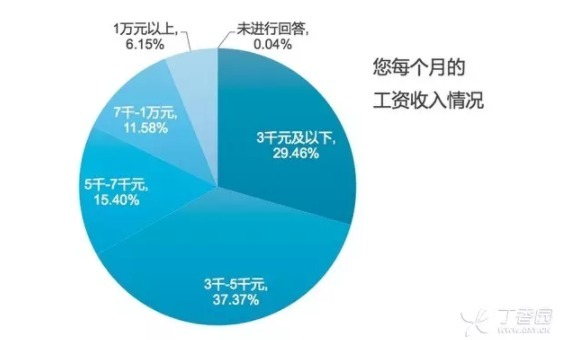 医生护士被评为全美最佳职业,中国呢?