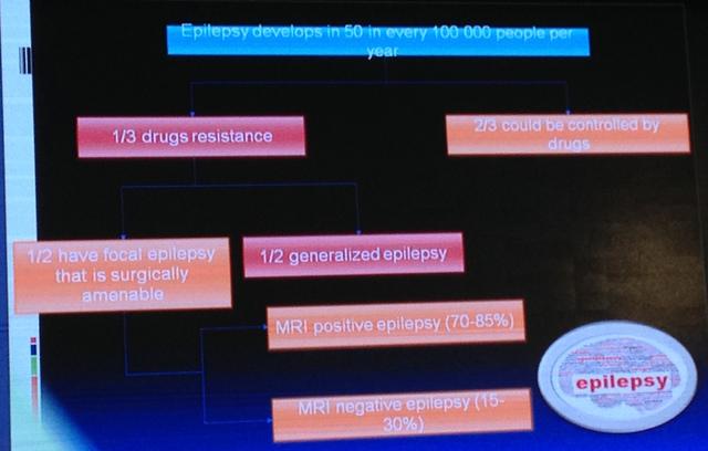 China-INI:探讨脊柱神外和癫痫外科的治疗规范