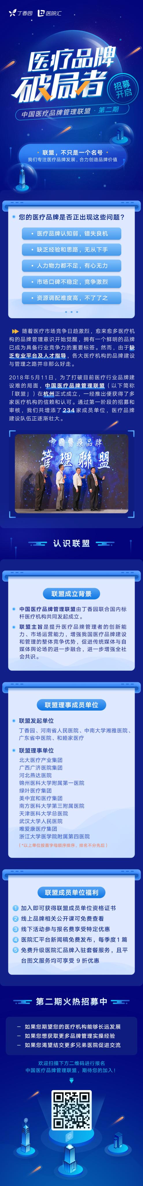 中国医疗品牌管理联盟二期招募开始啦!