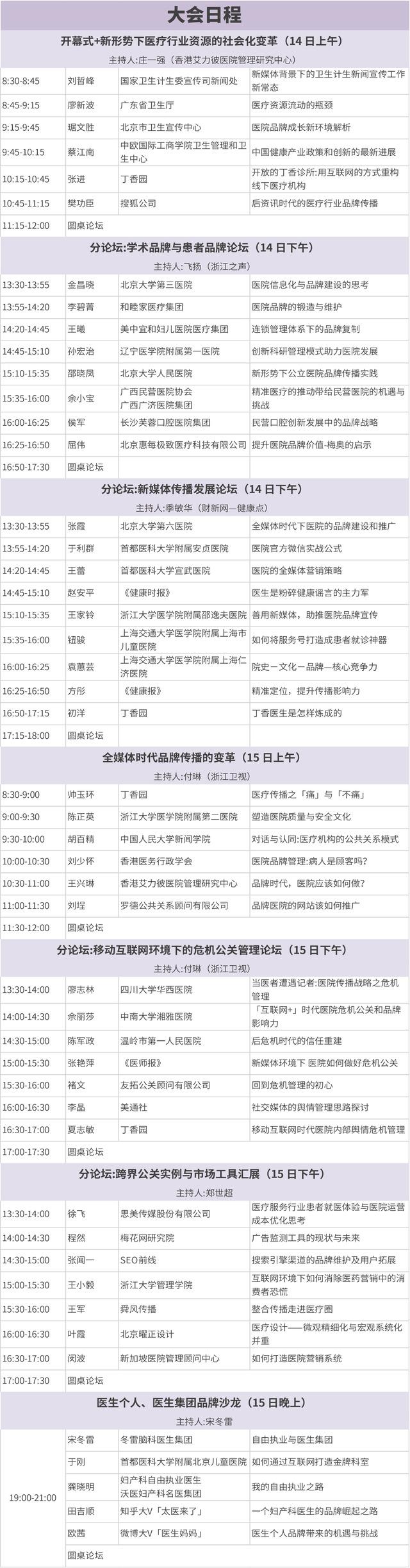 2016 中国医疗行业品牌传播峰会分论坛:全媒体时代品牌传播的变革