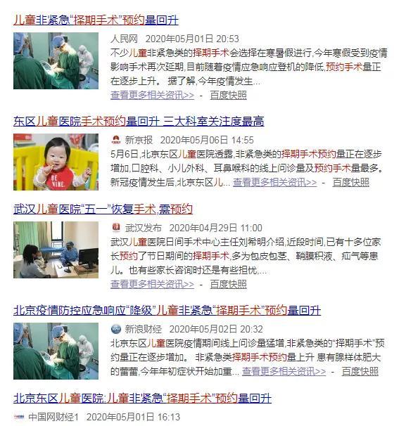 北京东区儿童医院手术预约量回升,这三大科室关注度最高