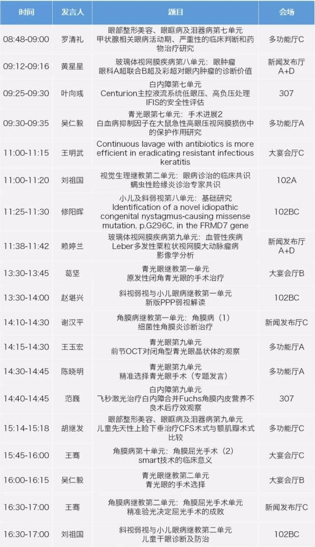 2018全国眼科年会即将启幕,华厦眼科与您相约杭州