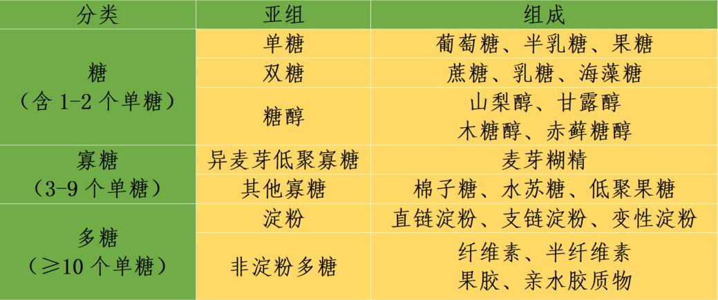 重庆北部宽仁医院:「无糖月饼」真的无糖?这些真相你得知道!