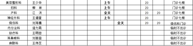 潍坊市人民医院知名专家门诊于 4 月 1 日开诊