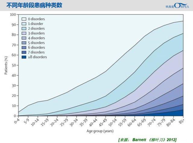 瑞金医院中法研讨会——两国专家老龄化问题报告