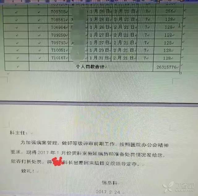 因拖延病历归档,医生被罚 2600 多万?