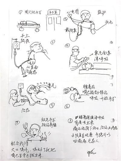 麻醉医生为聋哑病人手绘手术图走红